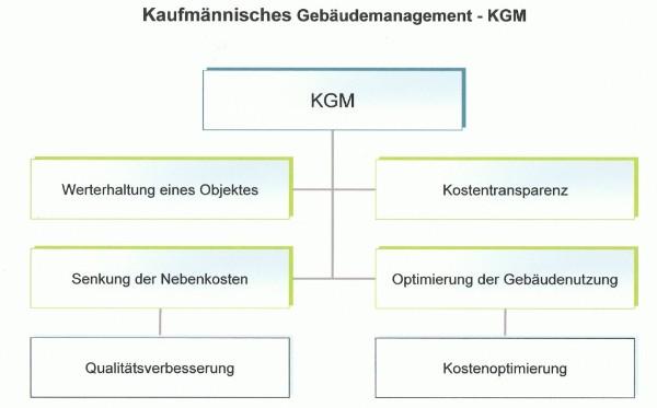 infrastrukturelle dienstleistungen definition